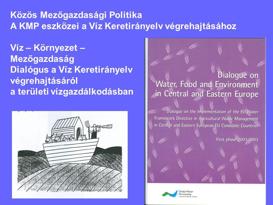 Közös Mezőgazdasági Politika A KMP eszközei a Víz Keretirányelv végrehajtásához Víz – Környezet – Mezőgazdaság Dialógus a Víz Keretirányelv végrehajtásáról a területi vízgazdálkodásban