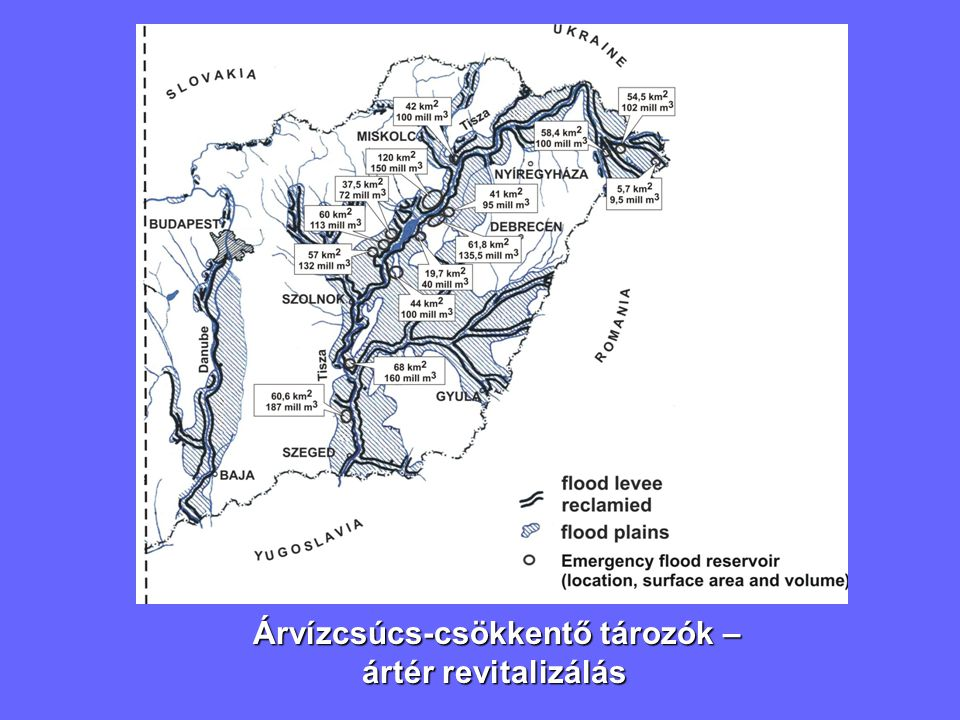 Árvízcsúcs-csökkentő tározók – ártér revitalizálás
