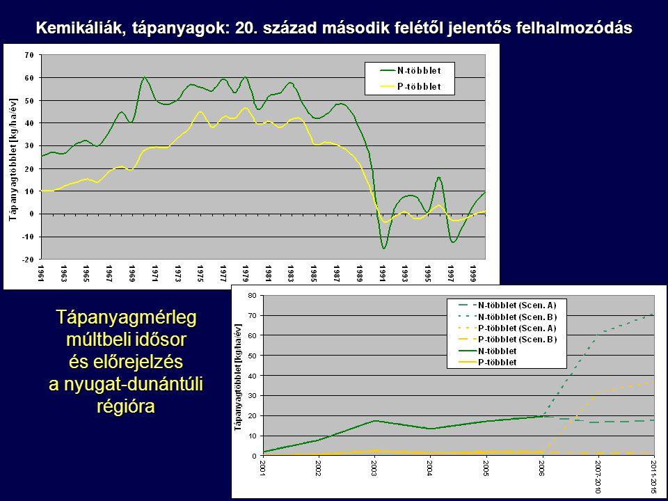 Talajszennyezés forrásai és sorsa Talaj Háttérszennyezettség Mezőgazdasági tevékenység Legális és illegális hulladéklerakás Atmoszférikus kiülepedés Ipari tevékenység és bányászat Közlekedés és üzemanyag szállítás Szennyezőforrások Gáz és por emisszió Beépülés a táplálékláncba Talaj- és felszíni víz szennyezése Biológiai lebomlás Immobilizáció, kötődés a talajalkotókhoz A szennyezők további sorsa
