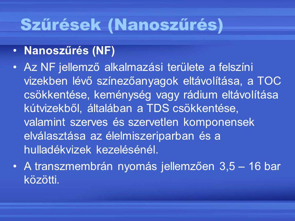 Nanoszűrés (NF) Az NF jellemző alkalmazási területe a felszíni vizekben lévő színezőanyagok eltávolítása, a TOC csökkentése, keménység vagy rádium elt