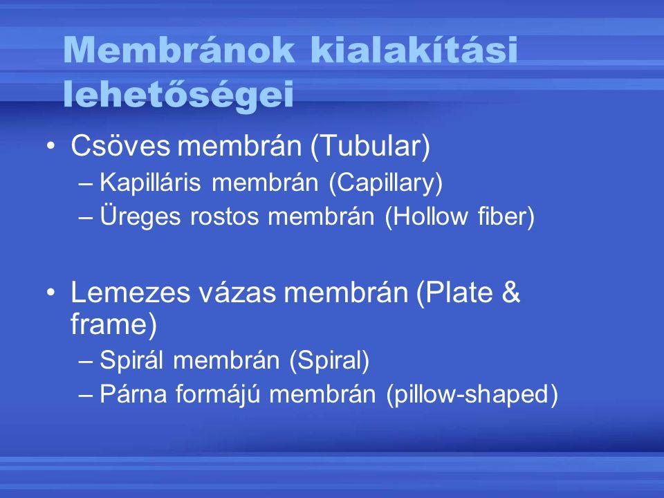 Membránok kialakítási lehetőségei Csöves membrán (Tubular) –Kapilláris membrán (Capillary) –Üreges rostos membrán (Hollow fiber) Lemezes vázas membrán