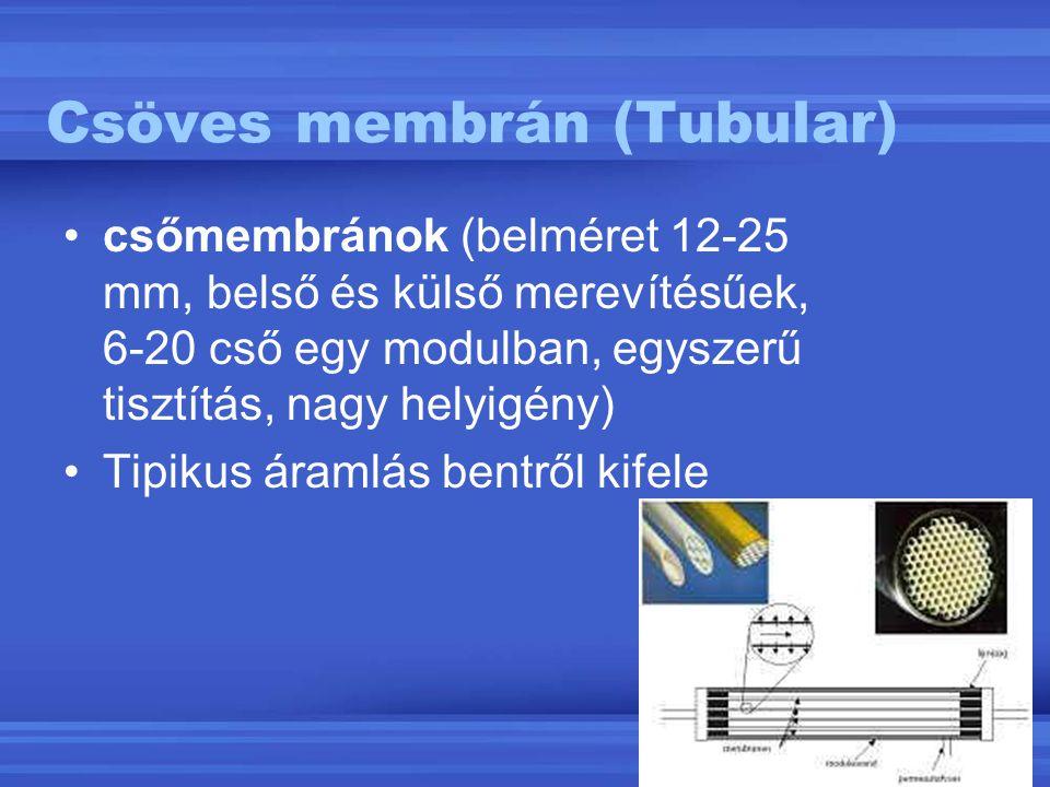 Csöves membrán (Tubular) csőmembránok (belméret 12-25 mm, belső és külső merevítésűek, 6-20 cső egy modulban, egyszerű tisztítás, nagy helyigény) Tipi