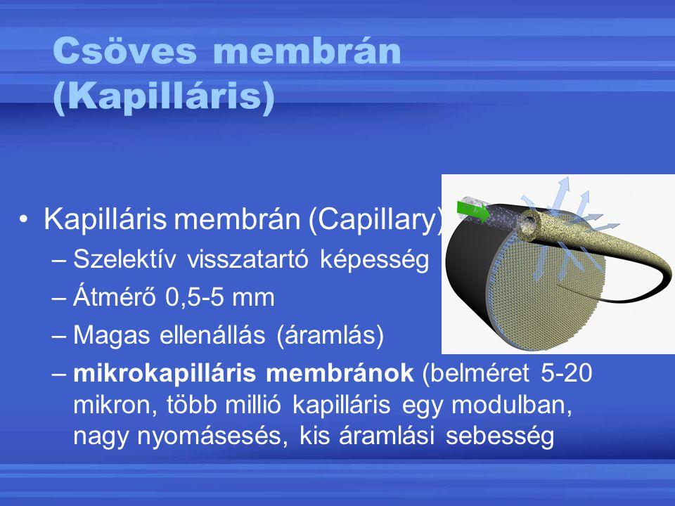 Csöves membrán (Kapilláris) Kapilláris membrán (Capillary) –Szelektív visszatartó képesség –Átmérő 0,5-5 mm –Magas ellenállás (áramlás) –mikrokapillár