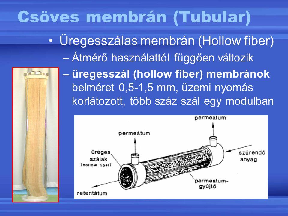 Csöves membrán (Tubular) Üregesszálas membrán (Hollow fiber) –Átmérő használattól függően változik –üregesszál (hollow fiber) membránok belméret 0,5-1
