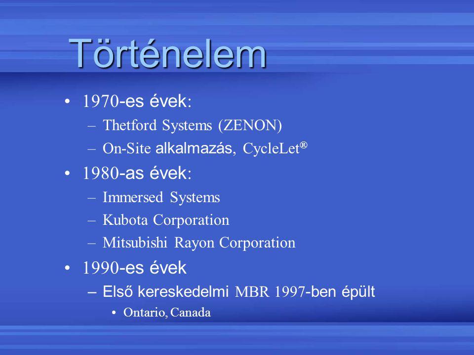 Történelem 1970 -es évek : –Thetford Systems (ZENON) –On-Site alkalmazás, CycleLet ® 1980 -as évek : –Immersed Systems –Kubota Corporation –Mitsubishi