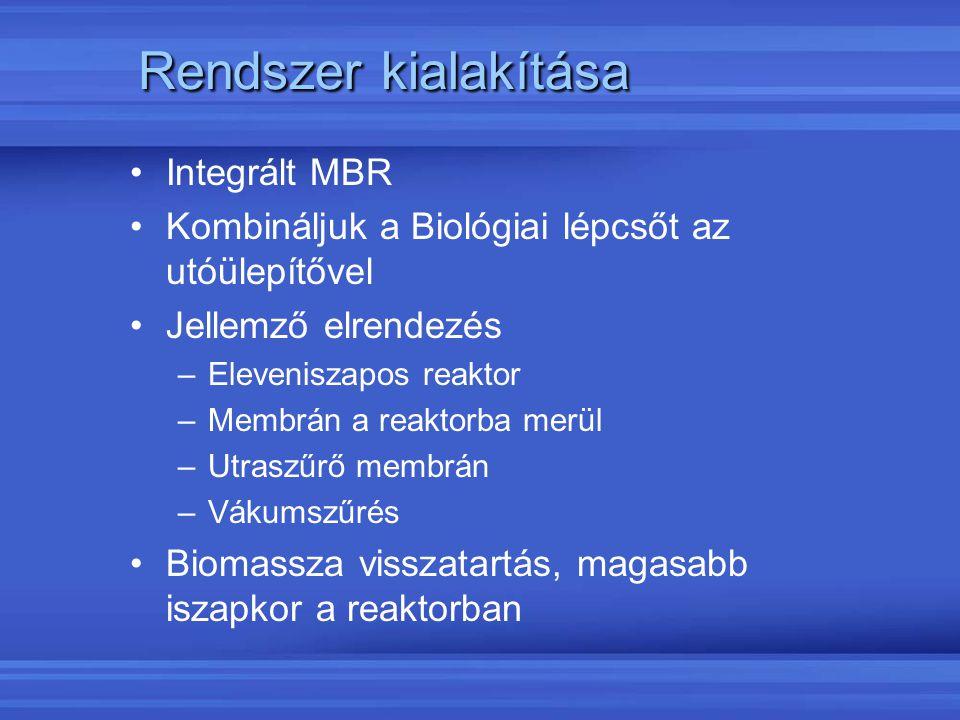 Rendszer kialakítása Integrált MBR Kombináljuk a Biológiai lépcsőt az utóülepítővel Jellemző elrendezés –Eleveniszapos reaktor –Membrán a reaktorba me