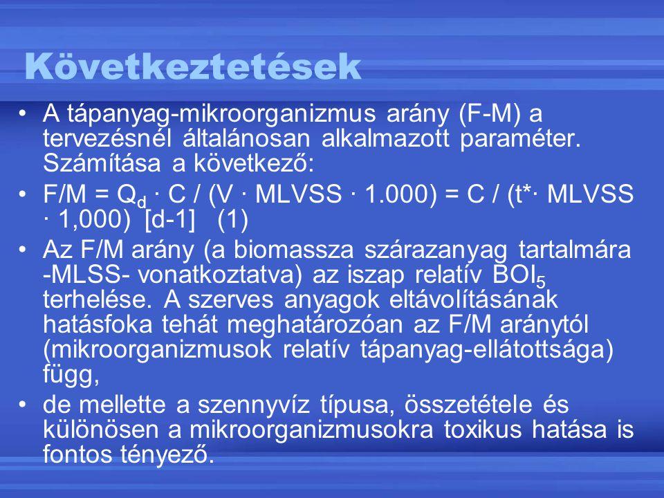 Következtetések A tápanyag-mikroorganizmus arány (F-M) a tervezésnél általánosan alkalmazott paraméter. Számítása a következő: F/M = Q d · C / (V · ML