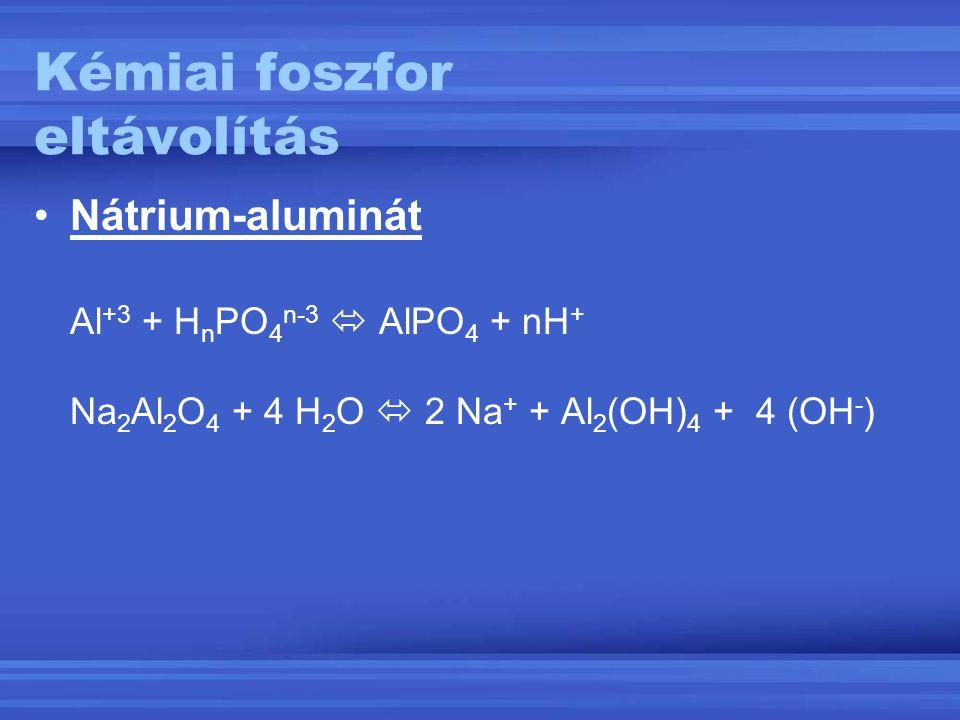 Kémiai foszfor eltávolítás Nátrium-aluminát Al +3 + H n PO 4 n-3  AlPO 4 + nH + Na 2 Al 2 O 4 + 4 H 2 O  2 Na + + Al 2 (OH) 4 + 4 (OH - )