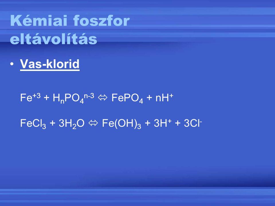 Kémiai foszfor eltávolítás Vas-klorid Fe +3 + H n PO 4 n-3  FePO 4 + nH + FeCl 3 + 3H 2 O  Fe(OH) 3 + 3H + + 3Cl -