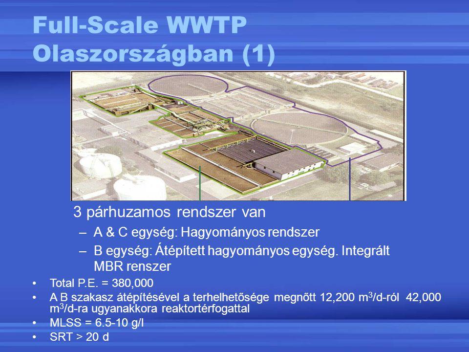 Full-Scale WWTP Olaszországban (1) 3 párhuzamos rendszer van –A & C egység: Hagyományos rendszer –B egység: Átépített hagyományos egység. Integrált MB