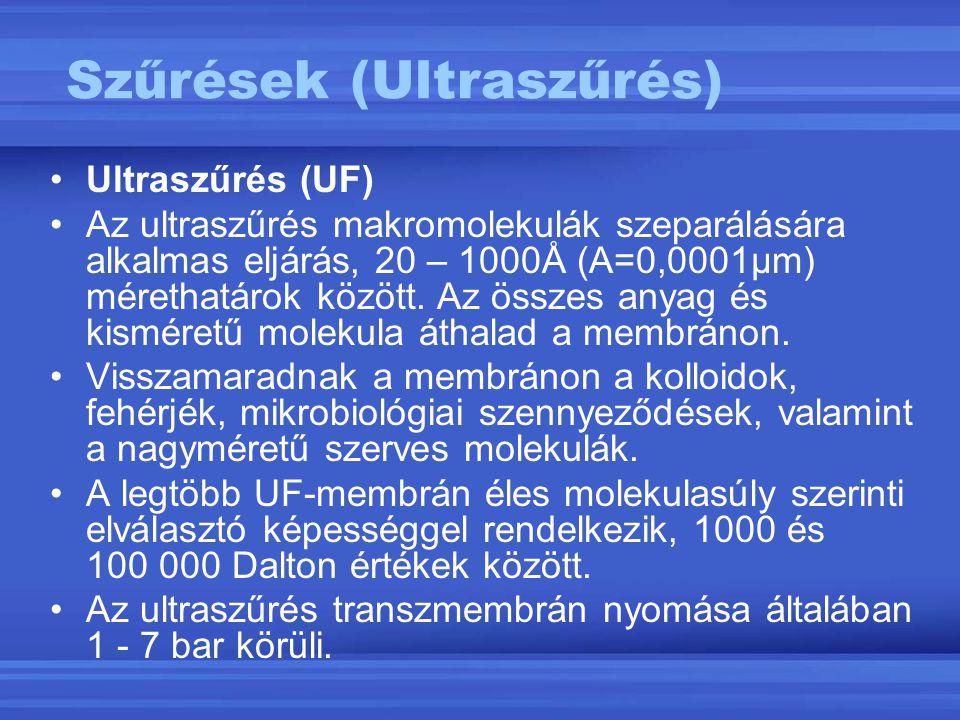 Szűrések (Ultraszűrés) Ultraszűrés (UF) Az ultraszűrés makromolekulák szeparálására alkalmas eljárás, 20 – 1000Å (A=0,0001μm) mérethatárok között. Az