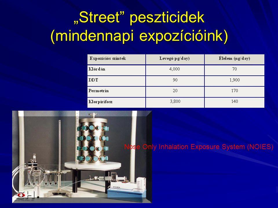 """""""Street"""" peszticidek (mindennapi expozícióink) Nose Only Inhalation Exposure System (NOIES)"""
