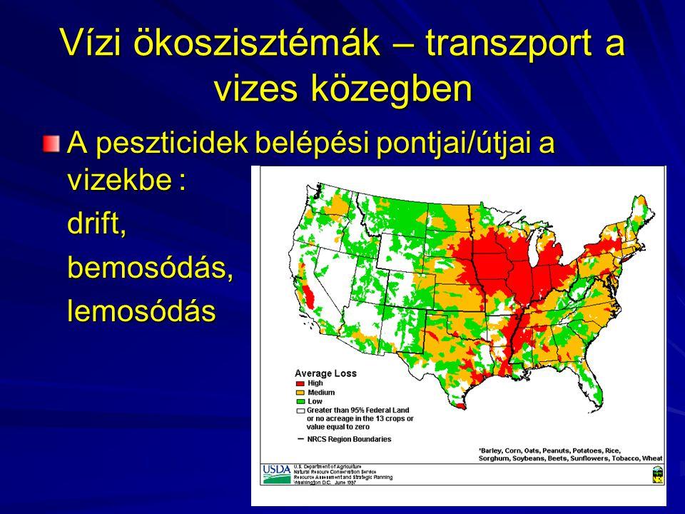 Vízi ökoszisztémák – transzport a vizes közegben A peszticidek belépési pontjai/útjai a vizekbe : drift,bemosódás,lemosódás
