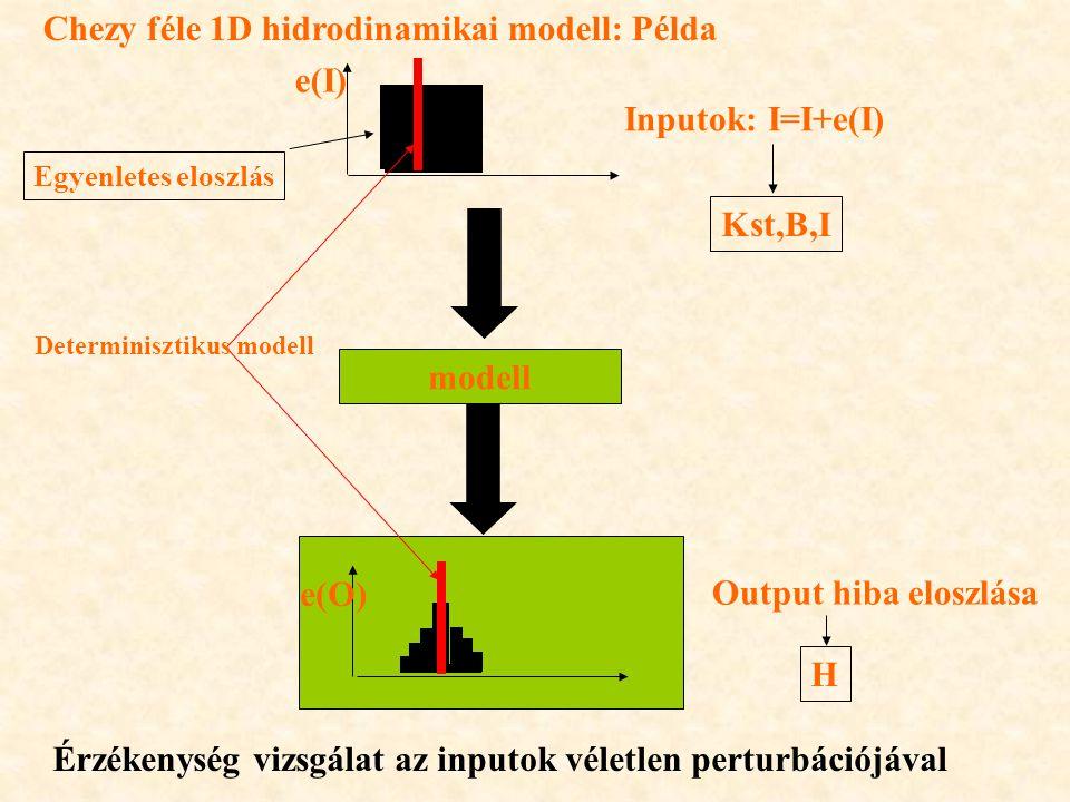 modell Inputok: I=I+e(I) Output hiba eloszlása e(I) e(O) Determinisztikus modell Érzékenység vizsgálat az inputok véletlen perturbációjával Chezy féle 1D hidrodinamikai modell: Példa Kst,B,I H Egyenletes eloszlás
