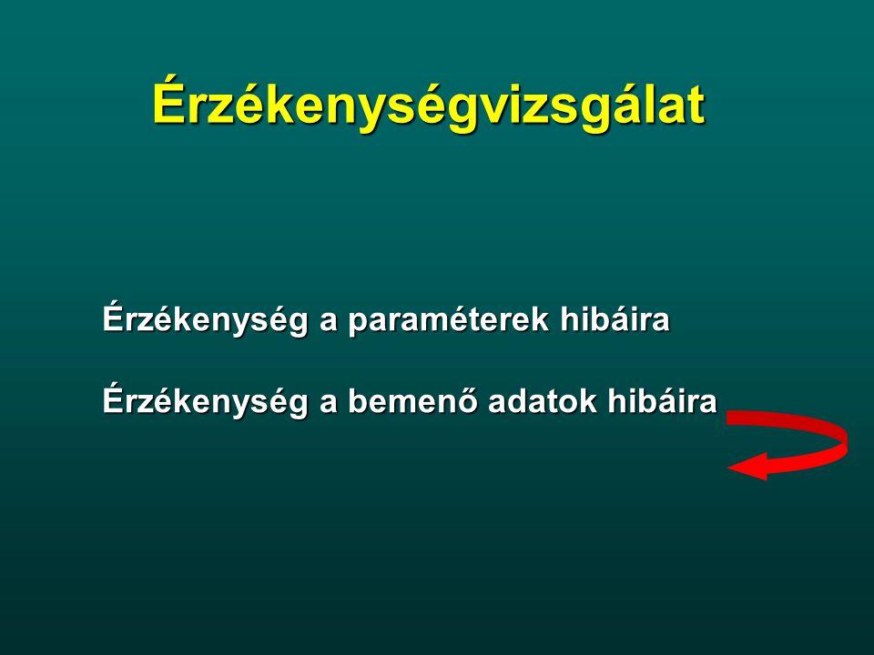 ANYAGMÉRLEG ellenőrző felület V BE (1) KI (2) Megváltozás = BE - KI ± S