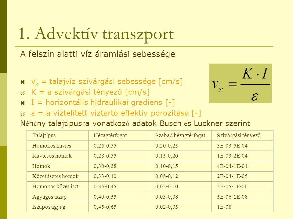 1. Advektív transzport A felszín alatti víz áramlási sebessége  v x = talajvíz szivárgási sebessége [cm/s]  K = a szivárgási tényező [cm/s]  I = ho