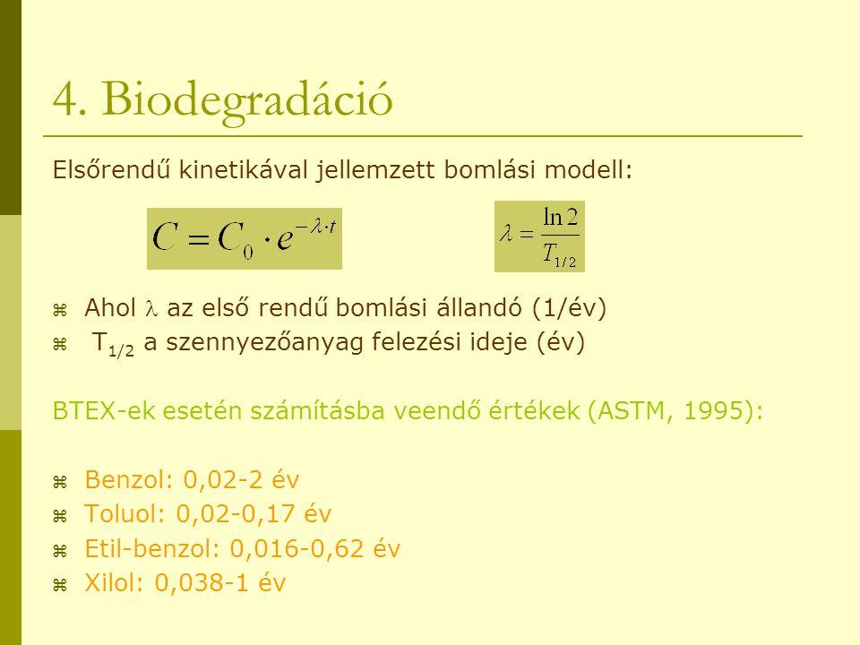 4. Biodegradáció Elsőrendű kinetikával jellemzett bomlási modell:  Ahol az első rendű bomlási állandó (1/év)  T 1/2 a szennyezőanyag felezési ideje