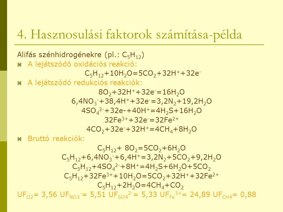 4. Hasznosulási faktorok számítása-példa Alifás szénhidrogénekre (pl.: C 5 H 12 )  A lejátszódó oxidációs reakció: C 5 H 12 +10H 2 O=5CO 2 +32H + +32