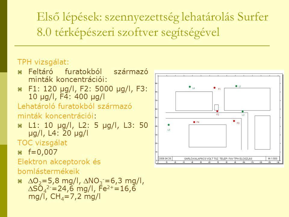 Első lépések: szennyezettség lehatárolás Surfer 8.0 térképészeri szoftver segítségével TPH vizsgálat:  Feltáró furatokból származó minták koncentráci