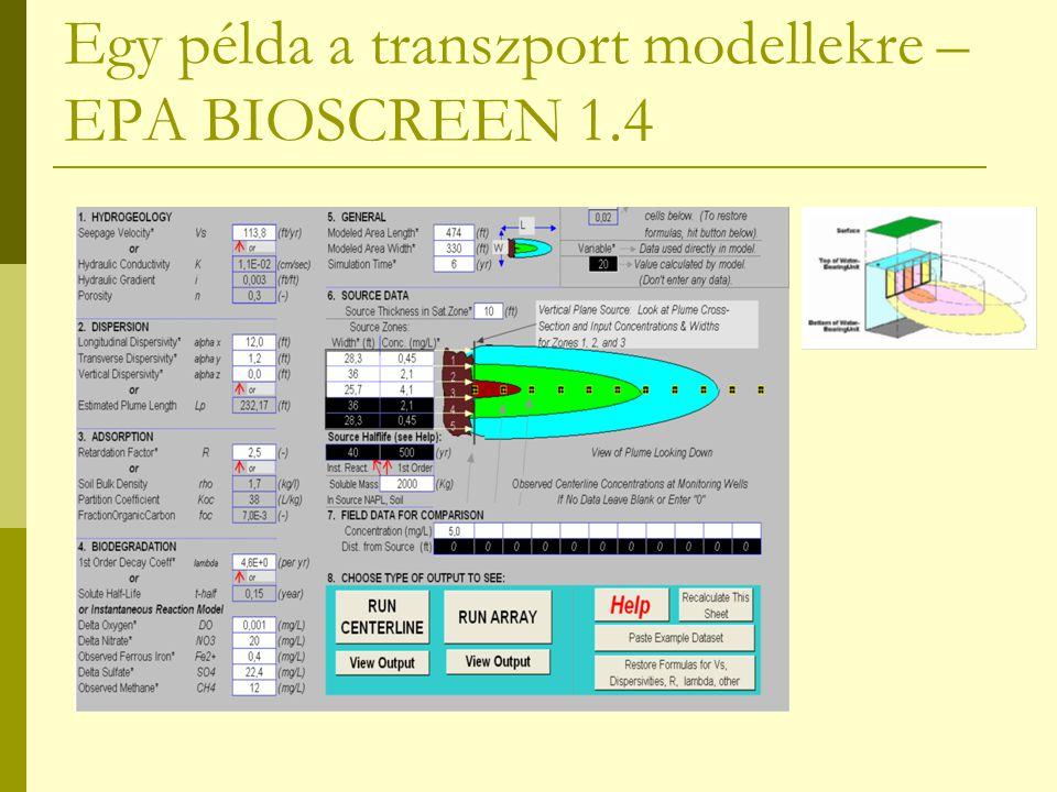 Egy példa a transzport modellekre – EPA BIOSCREEN 1.4