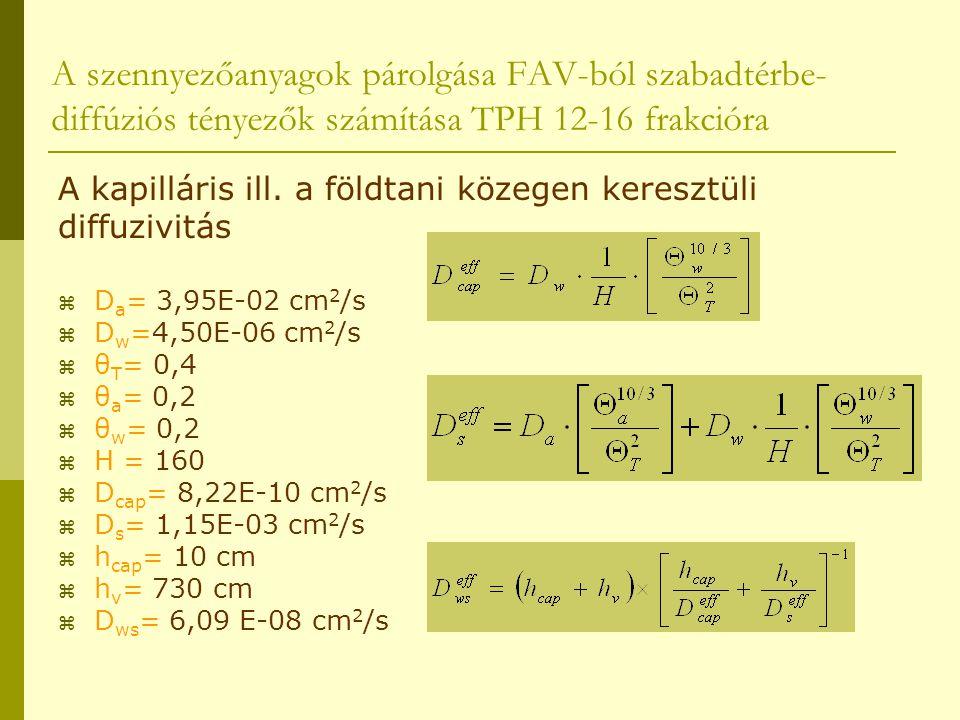 A szennyezőanyagok párolgása FAV-ból szabadtérbe- diffúziós tényezők számítása TPH 12-16 frakcióra A kapilláris ill. a földtani közegen keresztüli dif