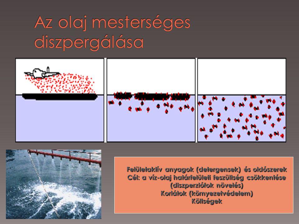 Felületaktív anyagok (detergensek) és oldószerek Cél: a víz-olaj határfelületi feszültség csökkentése (diszperziófok növelés) Korlátok (környezetvédel