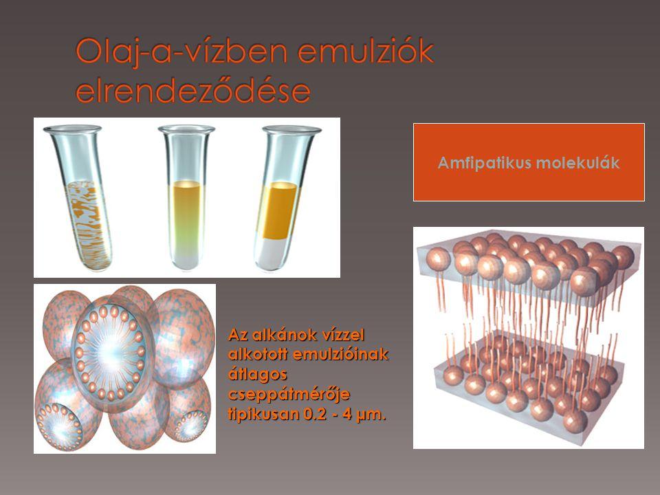 Amfipatikus molekulák Az alkánok vízzel alkotott emulzióinak átlagos cseppátmérője tipikusan 0.2 - 4 µm.