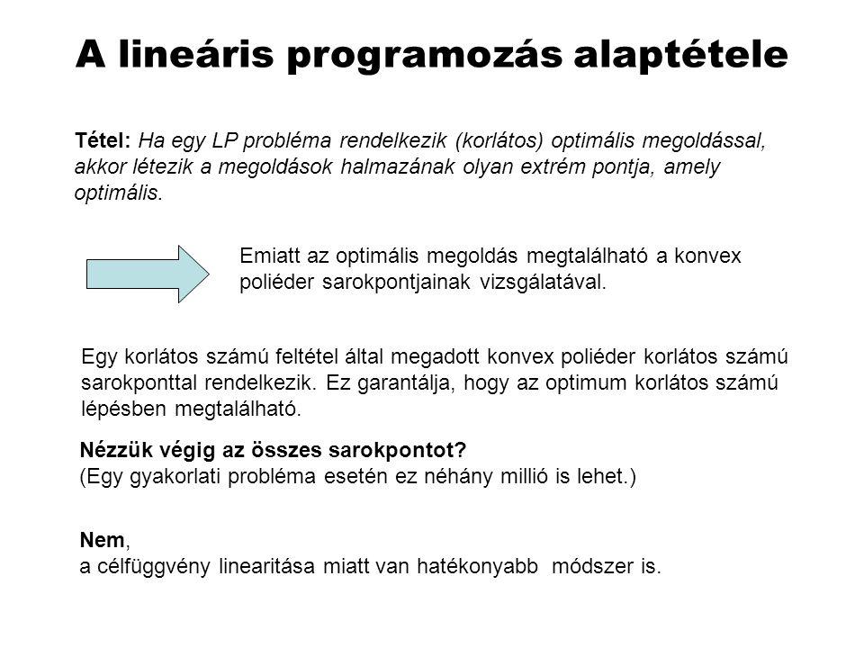 A lineáris programozás alaptétele Tétel: Ha egy LP probléma rendelkezik (korlátos) optimális megoldással, akkor létezik a megoldások halmazának olyan