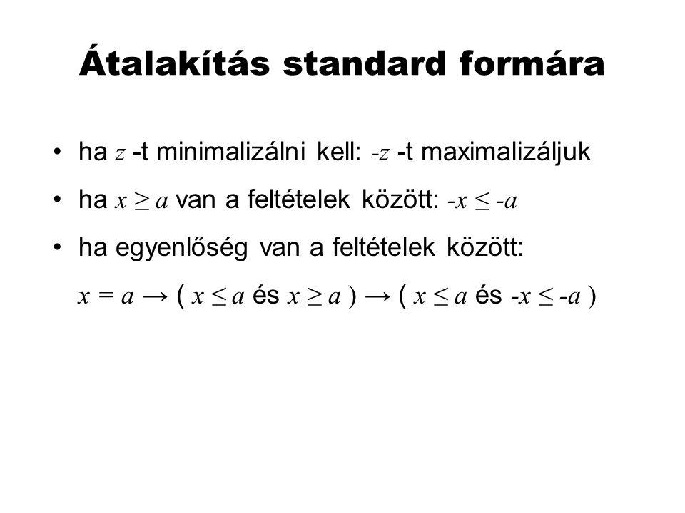 Átalakítás standard formára ha z -t minimalizálni kell: -z -t maximalizáljuk ha x ≥ a van a feltételek között: -x ≤ -a ha egyenlőség van a feltételek
