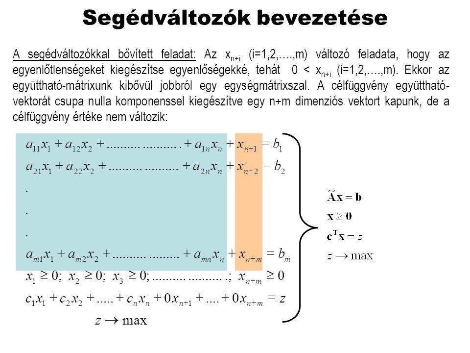 Segédváltozók bevezetése A segédváltozókkal bővített feladat: Az x n+i (i=1,2,….,m) változó feladata, hogy az egyenlőtlenségeket kiegészítse egyenlősé