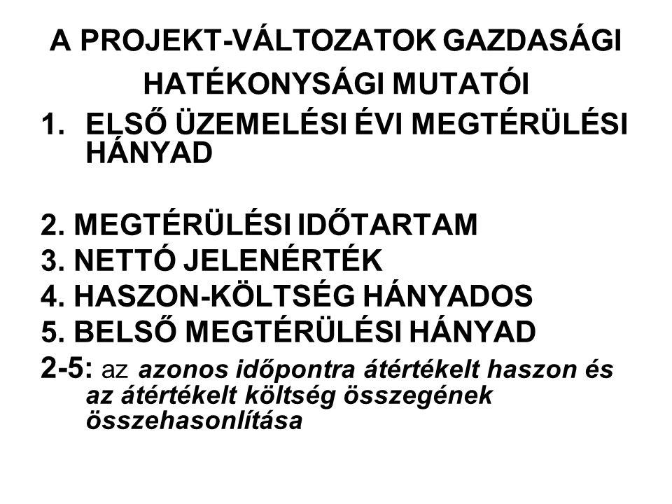 A PROJEKT-VÁLTOZATOK GAZDASÁGI HATÉKONYSÁGI MUTATÓI 1.ELSŐ ÜZEMELÉSI ÉVI MEGTÉRÜLÉSI HÁNYAD 2. MEGTÉRÜLÉSI IDŐTARTAM 3. NETTÓ JELENÉRTÉK 4. HASZON-KÖL