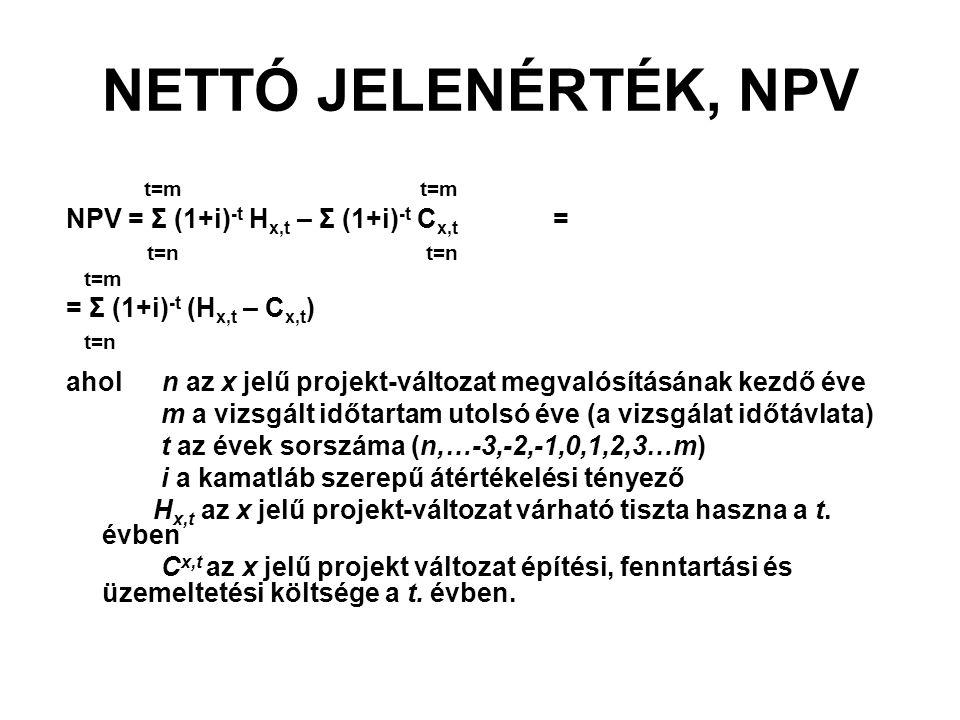 NETTÓ JELENÉRTÉK, NPV t=m t=m NPV = Σ (1+i) -t H x,t – Σ (1+i) -t C x,t = t=n t=n t=m = Σ (1+i) -t (H x,t – C x,t ) t=n aholn az x jelű projekt-változ