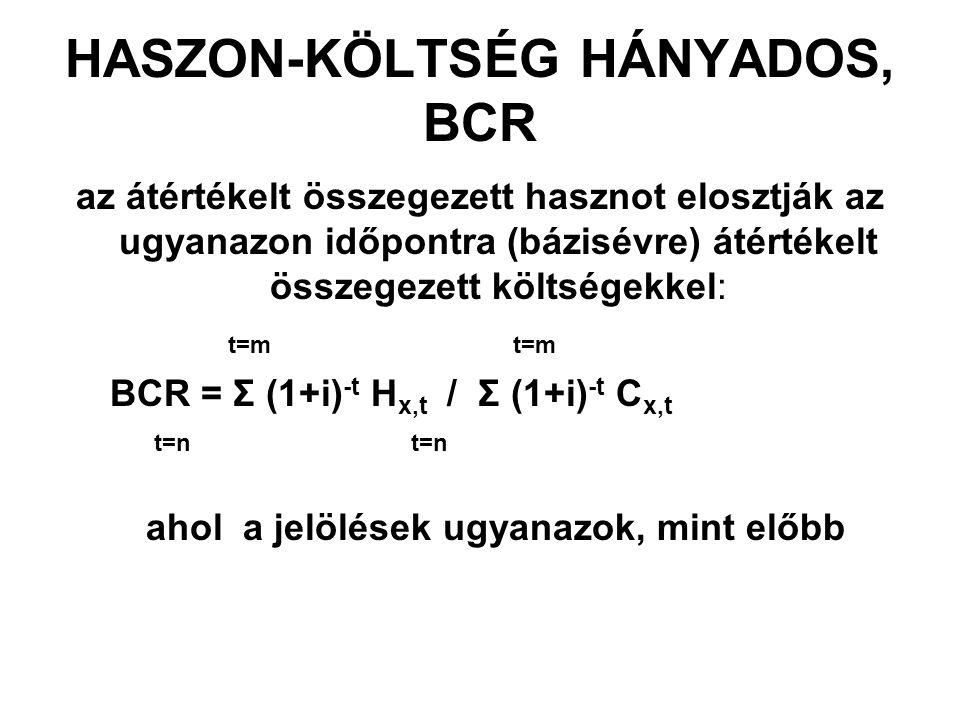 HASZON-KÖLTSÉG HÁNYADOS, BCR az átértékelt összegezett hasznot elosztják az ugyanazon időpontra (bázisévre) átértékelt összegezett költségekkel: t=m t