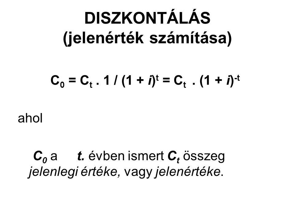 DISZKONTÁLÁS (jelenérték számítása) C 0 = C t. 1 / (1 + i) t = C t. (1 + i) -t ahol C 0 a t. évben ismert C t összeg jelenlegi értéke, vagy jelenérték