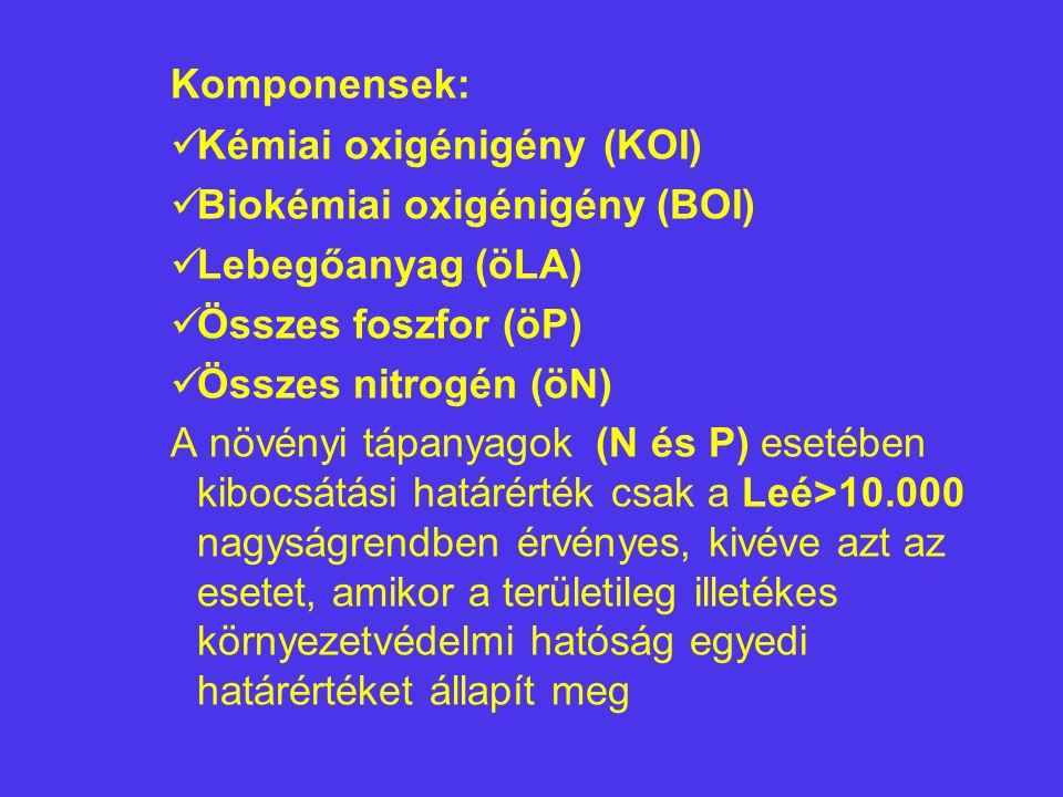 Komponensek: Kémiai oxigénigény (KOI) Biokémiai oxigénigény (BOI) Lebegőanyag (öLA) Összes foszfor (öP) Összes nitrogén (öN) A növényi tápanyagok (N é