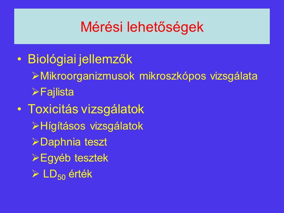 Mérési lehetőségek Biológiai jellemzők  Mikroorganizmusok mikroszkópos vizsgálata  Fajlista Toxicitás vizsgálatok  Hígításos vizsgálatok  Daphnia