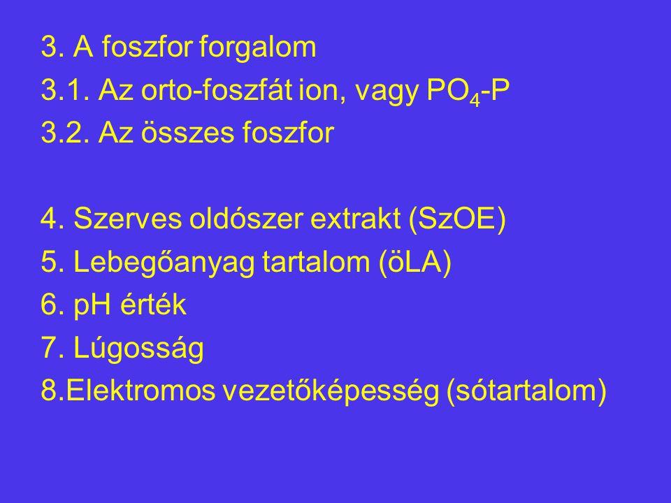3. A foszfor forgalom 3.1. Az orto-foszfát ion, vagy PO 4 -P 3.2. Az összes foszfor 4. Szerves oldószer extrakt (SzOE) 5. Lebegőanyag tartalom (öLA) 6