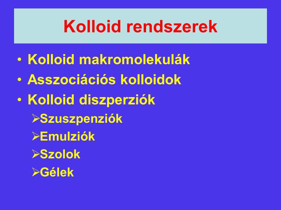 Kolloid rendszerek Kolloid makromolekulák Asszociációs kolloidok Kolloid diszperziók  Szuszpenziók  Emulziók  Szolok  Gélek