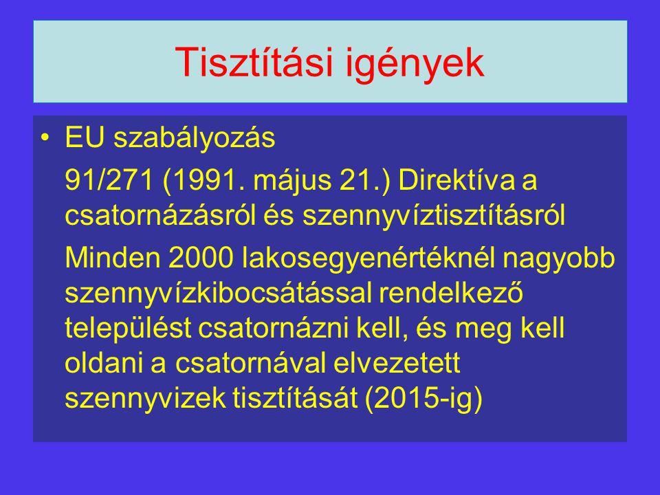 Tisztítási igények EU szabályozás 91/271 (1991. május 21.) Direktíva a csatornázásról és szennyvíztisztításról Minden 2000 lakosegyenértéknél nagyobb