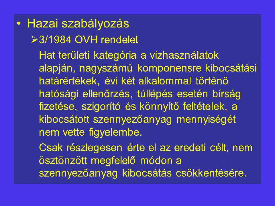 Hazai szabályozás  3/1984 OVH rendelet Hat területi kategória a vízhasználatok alapján, nagyszámú komponensre kibocsátási határértékek, évi két alkal