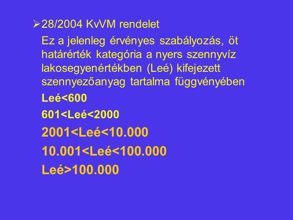  28/2004 KvVM rendelet Ez a jelenleg érvényes szabályozás, öt határérték kategória a nyers szennyvíz lakosegyenértékben (Leé) kifejezett szennyezőany