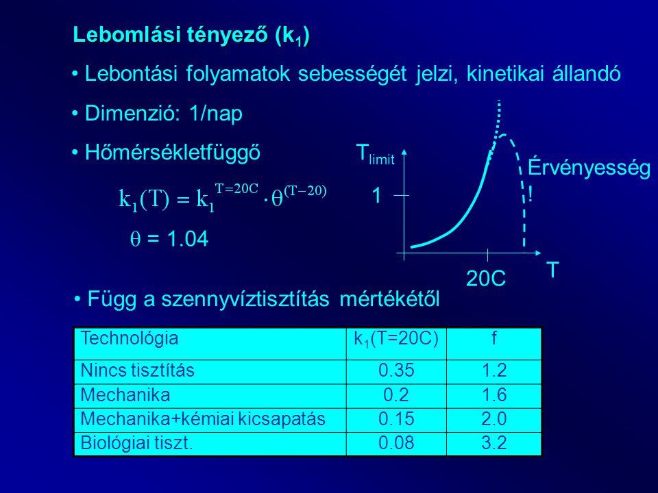 Lebomlási tényező (k 1 ) Lebontási folyamatok sebességét jelzi, kinetikai állandó Dimenzió: 1/nap Hőmérsékletfüggő  = 1.04 T T limit 20C 1 Érvényesség .