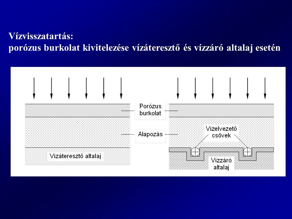 Vízvisszatartás: porózus burkolat kivitelezése vízáteresztő és vízzáró altalaj esetén