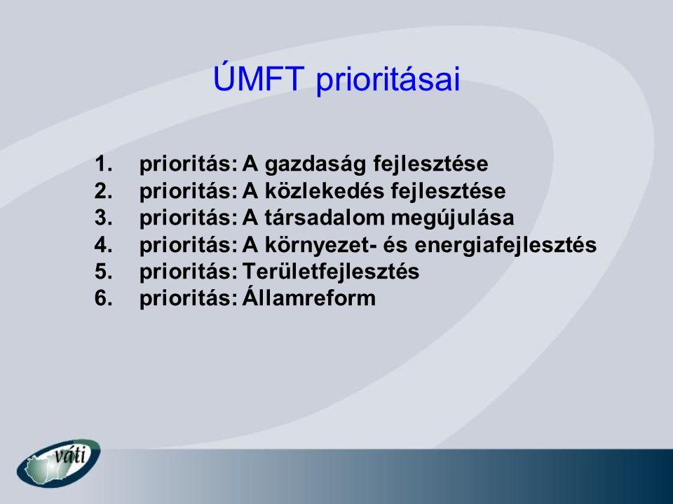 ÚMFT prioritásai 1.prioritás: A gazdaság fejlesztése 2.prioritás: A közlekedés fejlesztése 3.prioritás: A társadalom megújulása 4.prioritás: A környez