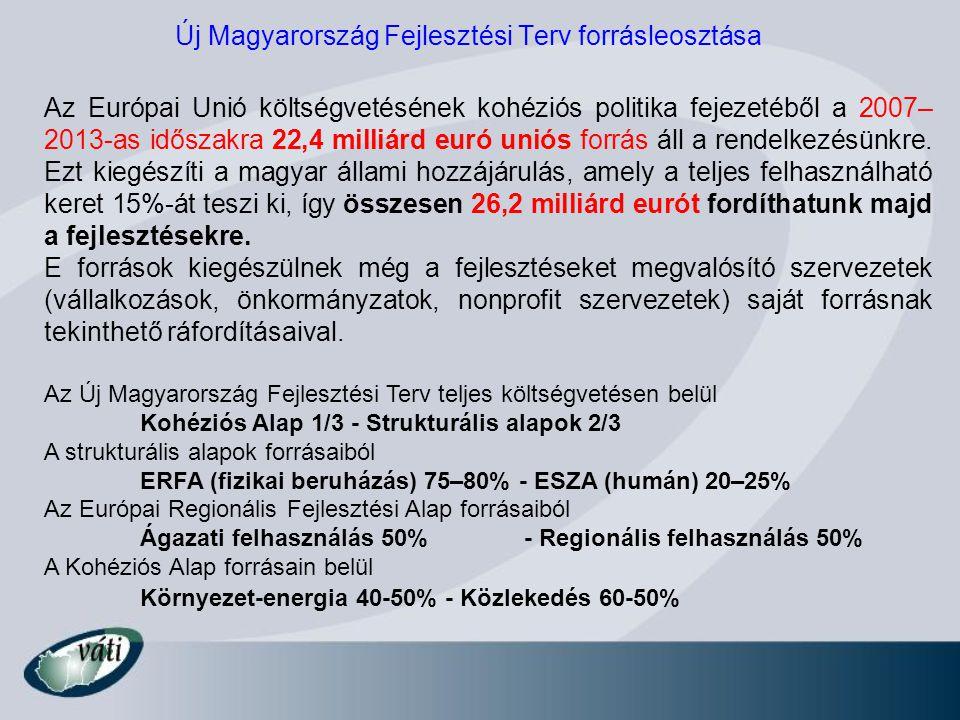 Új Magyarország Fejlesztési Terv forrásleosztása Az Európai Unió költségvetésének kohéziós politika fejezetéből a 2007– 2013-as időszakra 22,4 milliár