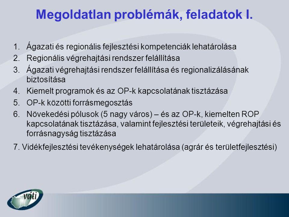 Megoldatlan problémák, feladatok I. 1.Ágazati és regionális fejlesztési kompetenciák lehatárolása 2.Regionális végrehajtási rendszer felállítása 3.Ága
