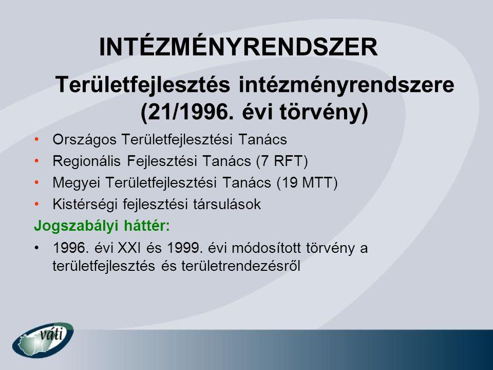 Területfejlesztés intézményrendszere (21/1996. évi törvény) Országos Területfejlesztési Tanács Regionális Fejlesztési Tanács (7 RFT) Megyei Területfej
