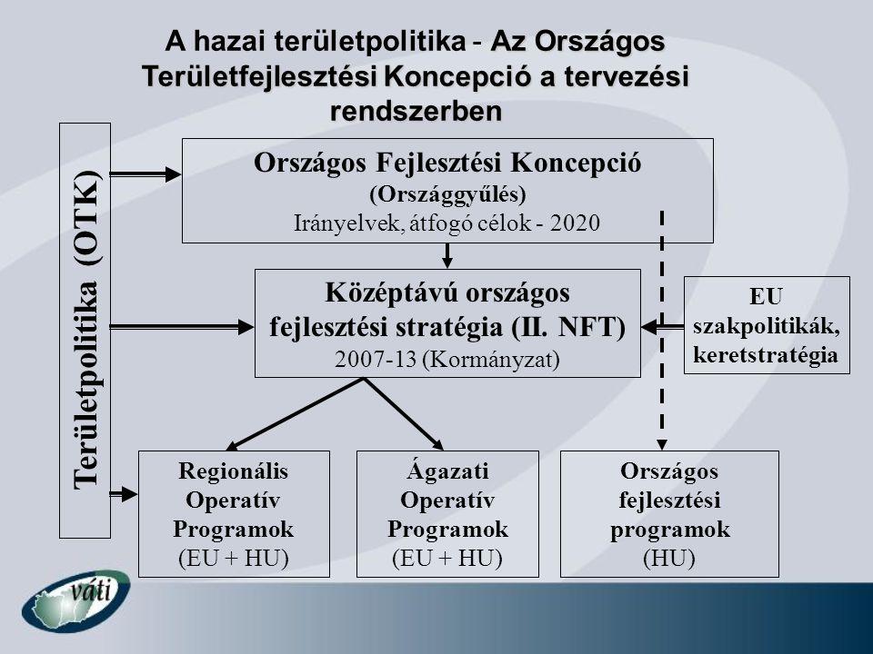 EU szakpolitikák, keretstratégia Területpolitika (OTK) Középtávú országos fejlesztési stratégia (II. NFT) 2007-13 (Kormányzat) Regionális Operatív Pro