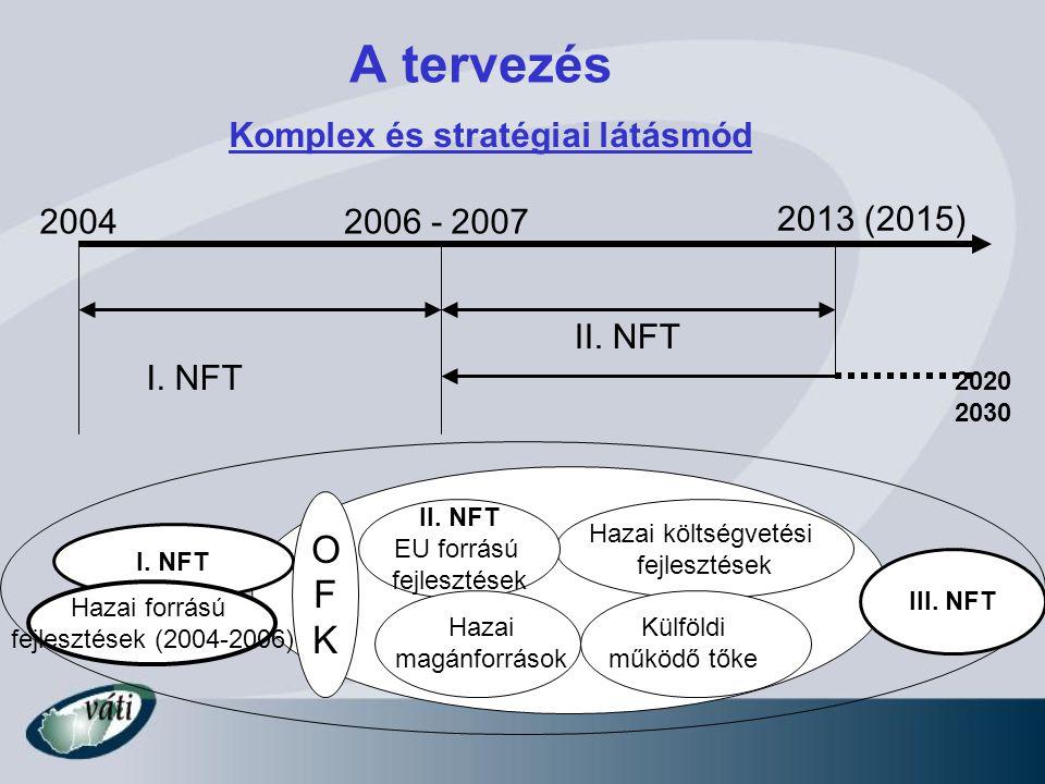 A tervezés 20042006 -2007 2013 (2015) I. NFT II. NFT Hazai költségvetési fejlesztések II. NFT EU forrású fejlesztések I. NFT Hazai forrású fejlesztése
