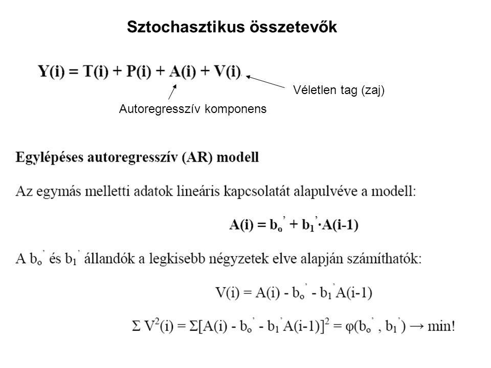 Sztochasztikus összetevők Autoregresszív komponens Véletlen tag (zaj)